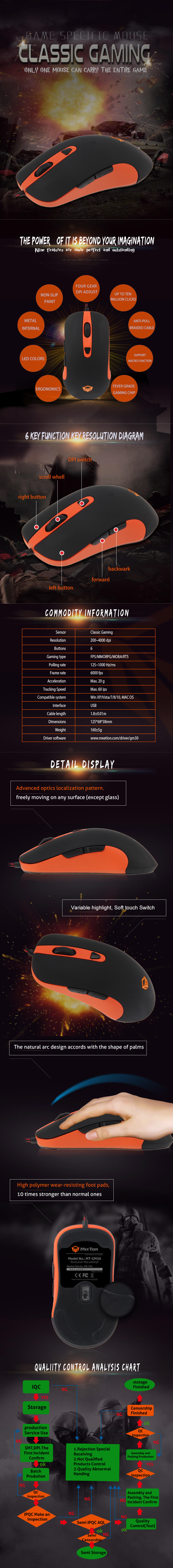 bulk purchase gaming computer mouse company-1