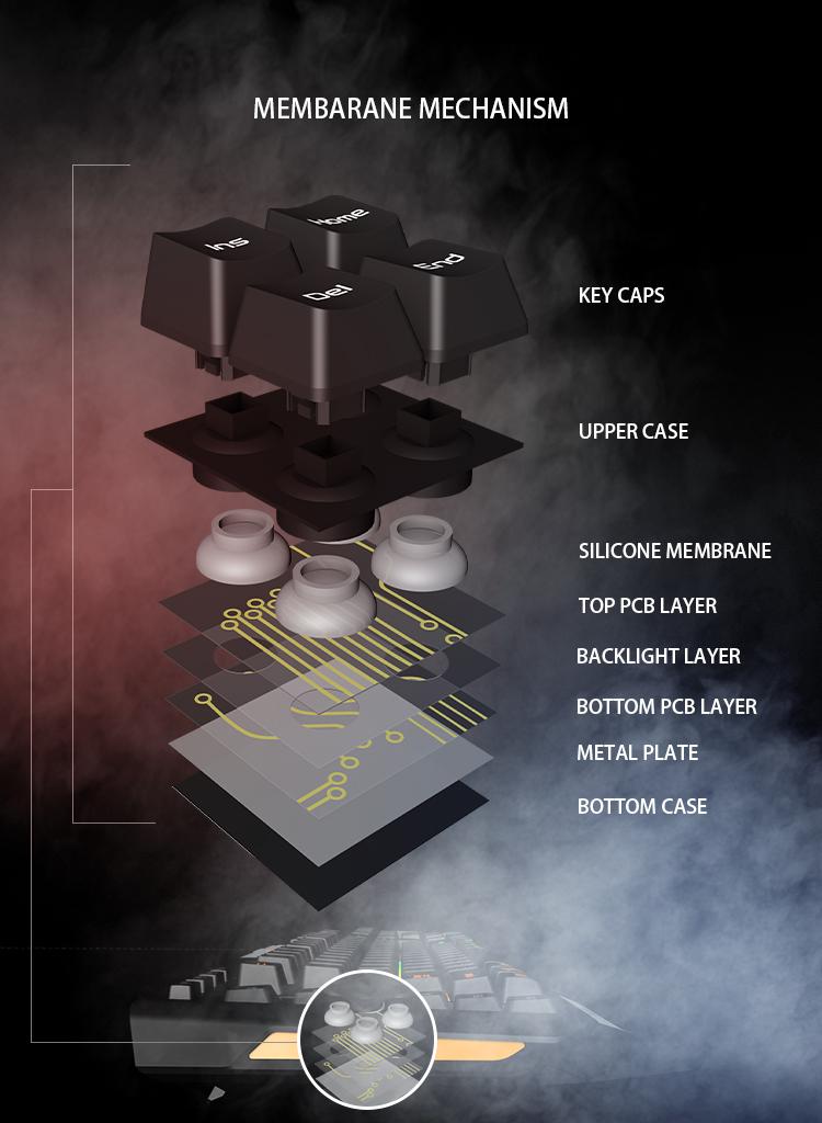 Meetion bulk buy led keyboard supplier-7