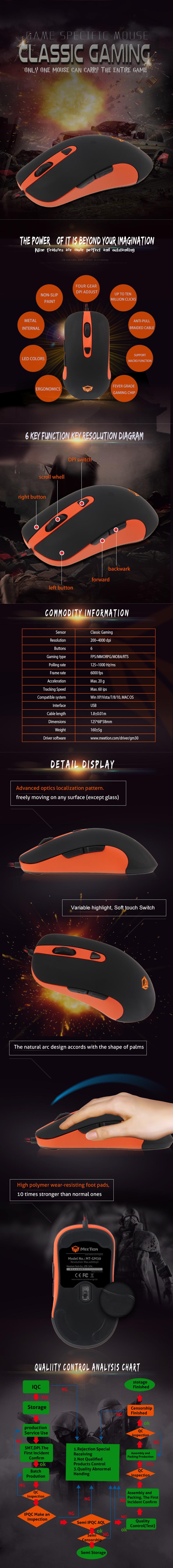 bulk best fps gaming mouse manufacturer-1