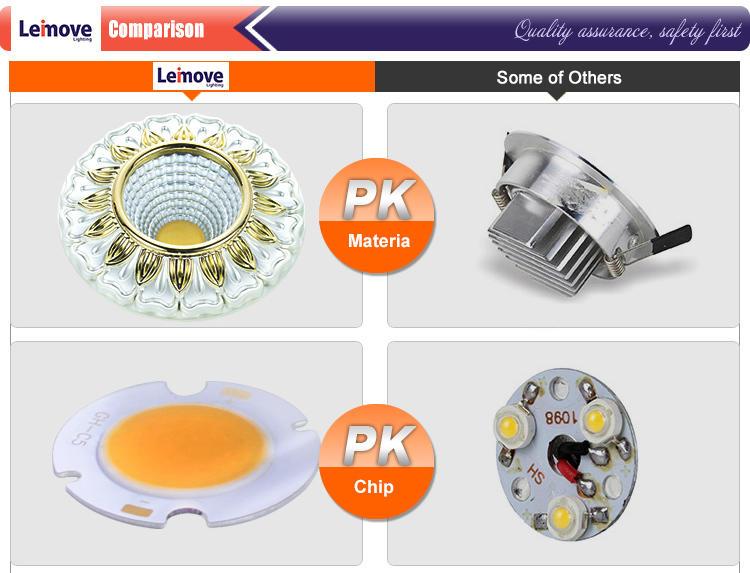 15w zinc alloy hot selling led spotlight